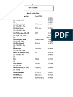 TELEPHONE DIRECTORY updated on 03 Feb 2015.pdf