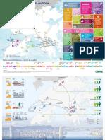 Hong Kong Major Report Hong Kong Infrastructure Outlook When East Meets West Infographics July 2015