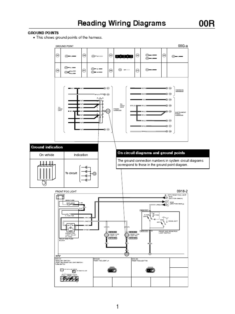 Mazda6 2014 Wiring Diagram Info