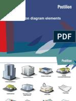 Postilion Diagram Elements