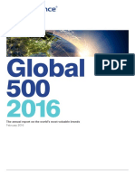 Brand Finance Global 500 in 2016
