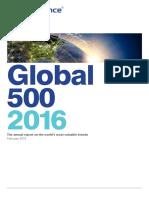 Brand Finance Global 500 in 2016