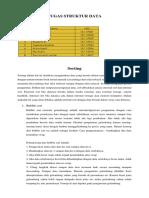 tugas sorting data struktur data