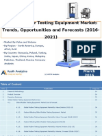 Global Rubber Testing Equipment Market