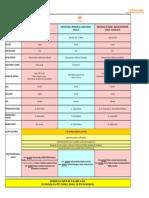 2-PS-Instituciones Disponibles- 3ª CONVOCATORIA- 30y31 MARZO