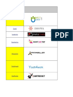 Internship Startups list near Delhi and NCR 2016 survey