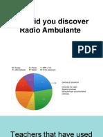 Use - Do not use Radio Ambulante in the classroom