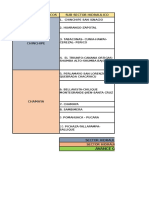 Sectores Hidraulicos Ala Chinchipe Chamaya - Avance II