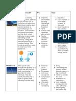 energyjustification232016
