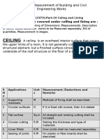 Ceiling and measurement