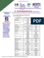 Antiinflamatorios No Esteroides