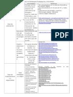 Descripción de Estrategias Pedagógicas y Actividades
