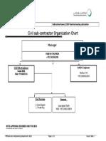 Org Chart Barsha Substation