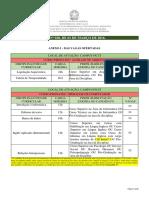 Anexo i - Das Vagas Ofertadas - Edital No 020 2016 - Professor Pronatec Ifpb - Campus Picui