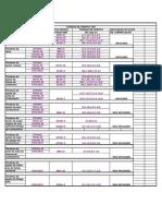 YANMAR - Tabela de Aperto TNV