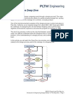 1 5 a deepdive | Brainstorming | Engineering Design Process