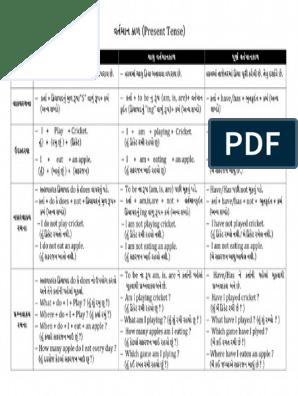 learn english grammar in gujarati pdf free download
