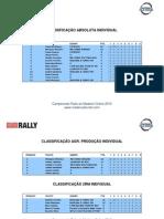 Tabela de Classificações - CRMO 2010