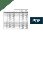 Fibeair1528 Spot Frequencies