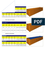 Standard Container Sizes