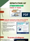 INTERPRETATION OF ANTIBIOGRAMS Trends of Change by Dr.T.V.Rao MD