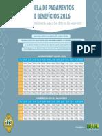 Cartaz Beneficios - 2016