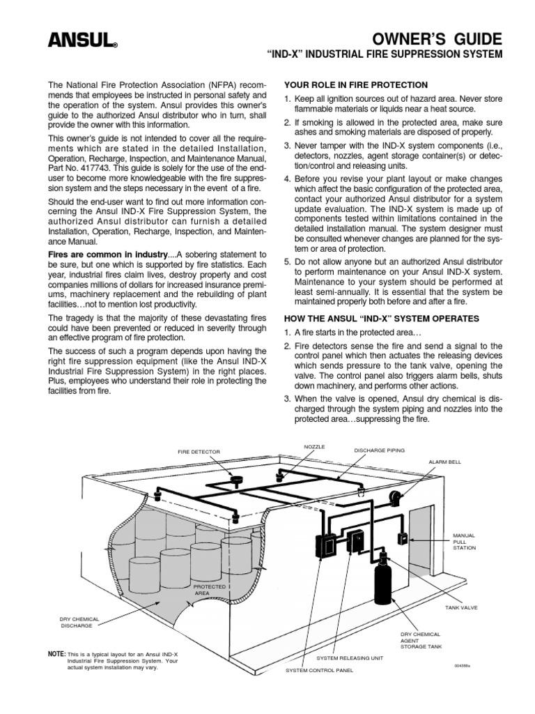 Enchanting Hood Ansul System Wiring Diagram Model - Wiring Diagram ...