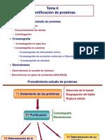 Cuantificacion de Proteinas Farmacia