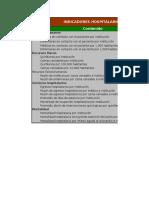 indicadores_hospitalarios_2003-2011.xls