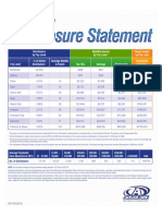 Advocare 2015 Policies   Limited Liability Company   Corporations