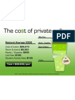 Affording Private College [Infographic]