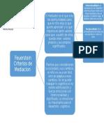 mapa  de pedagogia 2