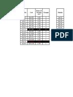 AF201 Assignment 1 Regression Worksheet