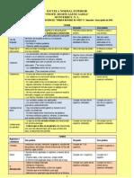 OPD2 Rúbrica evaluación de informe