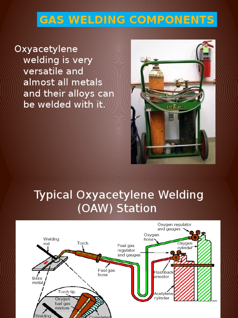 Gas Welding Components Chemistry Industrial Processes Diagram