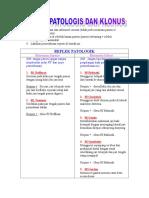 Reflek Patologik Dan Klonus