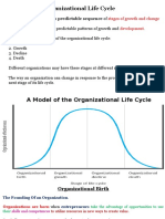 Organisational Lifecycle