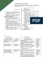 Nursing - Cancer Ovarian 1