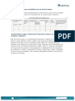 Cuestionario de control interno coso III