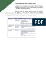 DG Fonoaudiologico en adulto mayor