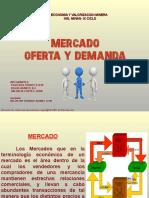 5.0 Caracteristicas Del Mercado-Oferta y Demanda