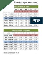 Tabela de Composição Corporal_assessoria Metabólica