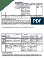 quadro - regime estatutário x celetista e tempotário.pdf