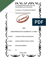 Monografia de Las Caracteristicas de Los Niños de 1 a 3 Años-Vanesa