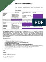 Farmacos Agregados Utilizados en Quirofano (Autoguardado)