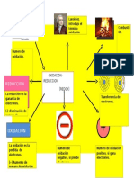 Mapa Mental de La Lectura 8