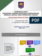 Permendagri 64 Thn 2013