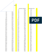 PRTC - Final PREBOARD Solution Guide (1 of 2)