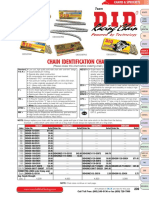 Chain Identification (Motorcycle)