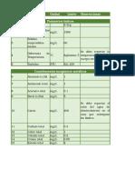 tablas de limites permisibles contaminantes rash